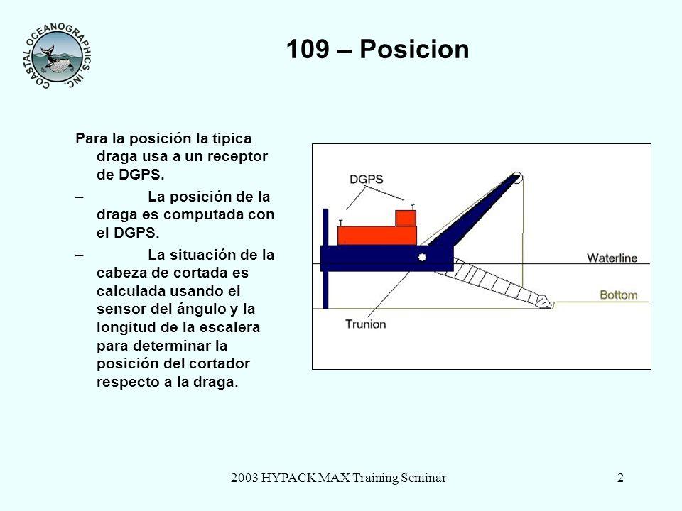 2003 HYPACK MAX Training Seminar2 109 – Posicion Para la posición la tipica draga usa a un receptor de DGPS.
