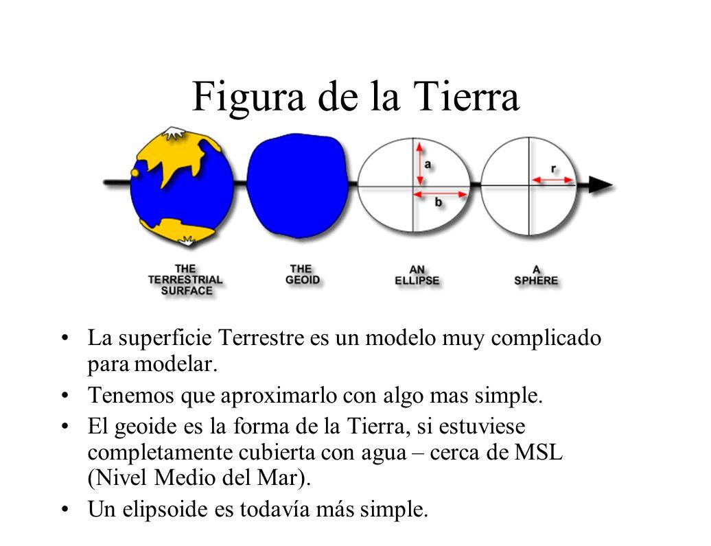 Figura de la Tierra La superficie Terrestre es un modelo muy complicado para modelar. Tenemos que aproximarlo con algo mas simple. El geoide es la for