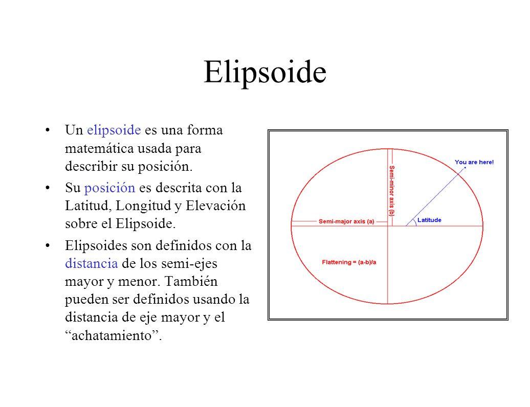Elipsoide Un elipsoide es una forma matemática usada para describir su posición. Su posición es descrita con la Latitud, Longitud y Elevación sobre el