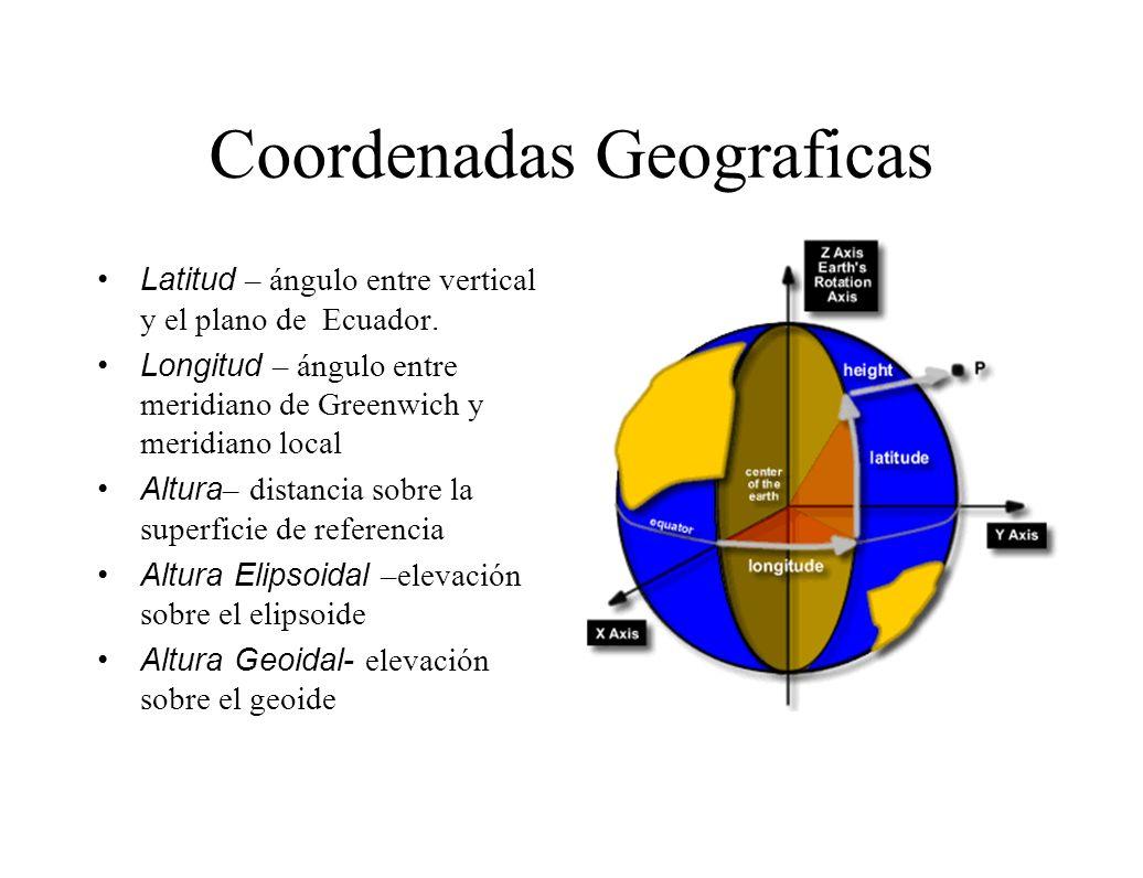 Coordenadas Geograficas Latitud – ángulo entre vertical y el plano de Ecuador. Longitud – ángulo entre meridiano de Greenwich y meridiano local Altura