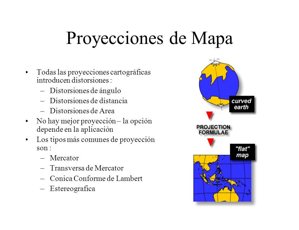 Proyecciones de Mapa Todas las proyecciones cartográficas introducen distorsiones : –Distorsiones de ángulo –Distorsiones de distancia –Distorsiones d