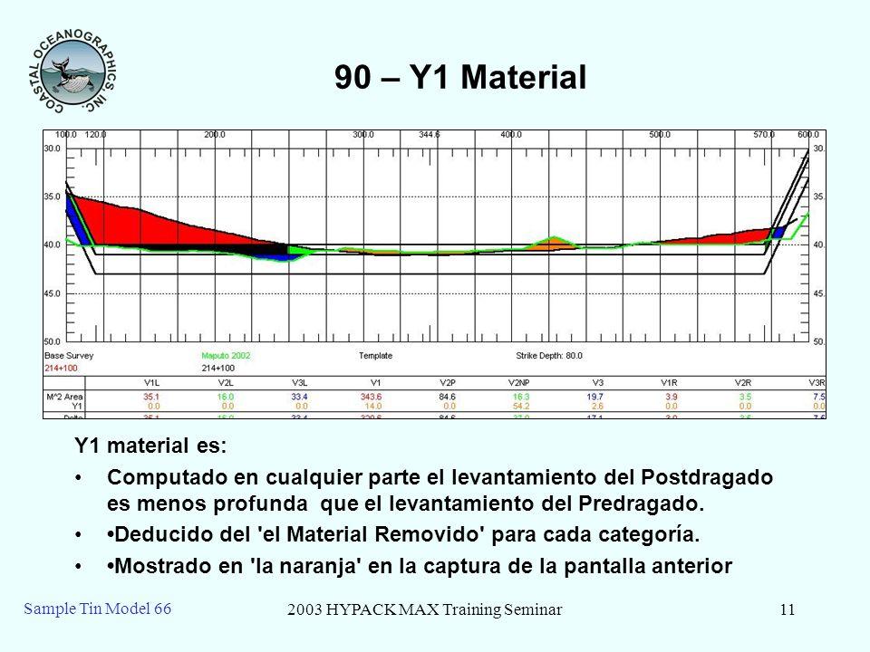 2003 HYPACK MAX Training Seminar11 Sample Tin Model 66 90 – Y1 Material Y1 material es: Computado en cualquier parte el levantamiento del Postdragado