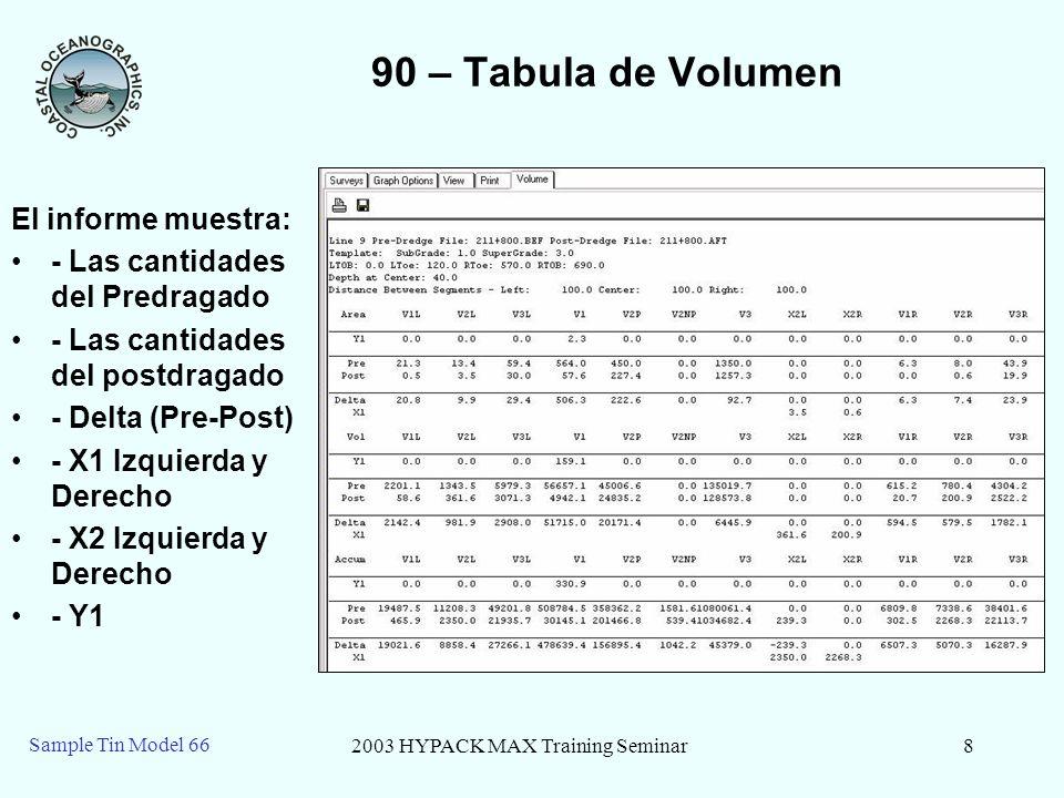 2003 HYPACK MAX Training Seminar8 Sample Tin Model 66 90 – Tabula de Volumen El informe muestra: - Las cantidades del Predragado - Las cantidades del