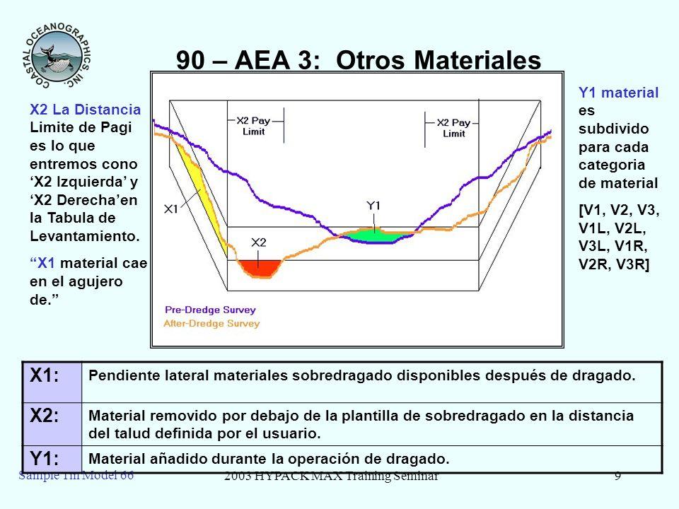 2003 HYPACK MAX Training Seminar9 Sample Tin Model 66 90 – AEA 3: Otros Materiales X1: Pendiente lateral materiales sobredragado disponibles después d