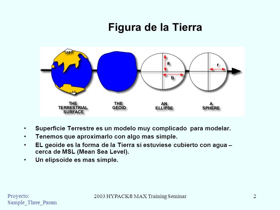 2003 HYPACK® MAX Training Seminar2 Proyecto: Sample_Three_Param Figura de la Tierra Superficie Terrestre es un modelo muy complicado para modelar. Ten