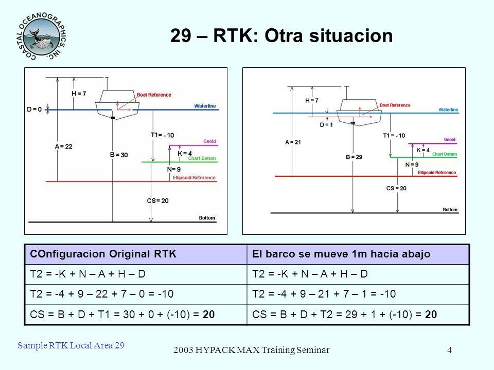 2003 HYPACK MAX Training Seminar5 Sample RTK Local Area 29 29 – RTK: No Ajuste Dinamico de Calado COnfiguracion Original RTKEl barco se mueve 1m hacia abajo T2 = -K + N – A + H – D T2 = -4 + 9 – 22 + 7 – 0 = -10T2 = -4 + 9 – 21 + 7 – 0 = -9 CS = B + D + T1 = 30 + 0 + (-10) = 20CS = B + D + T2 = 29 + 0 + (-9) = 20 Algunos ejemplos como antes, excepto no tenemos forma de deteriminar el cambiode calado.