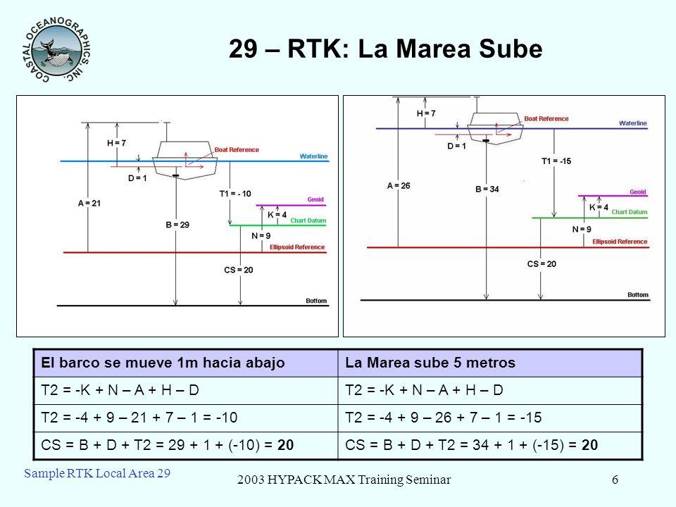 2003 HYPACK MAX Training Seminar7 Sample RTK Local Area 29 29 – De Donde toda la Informacion .