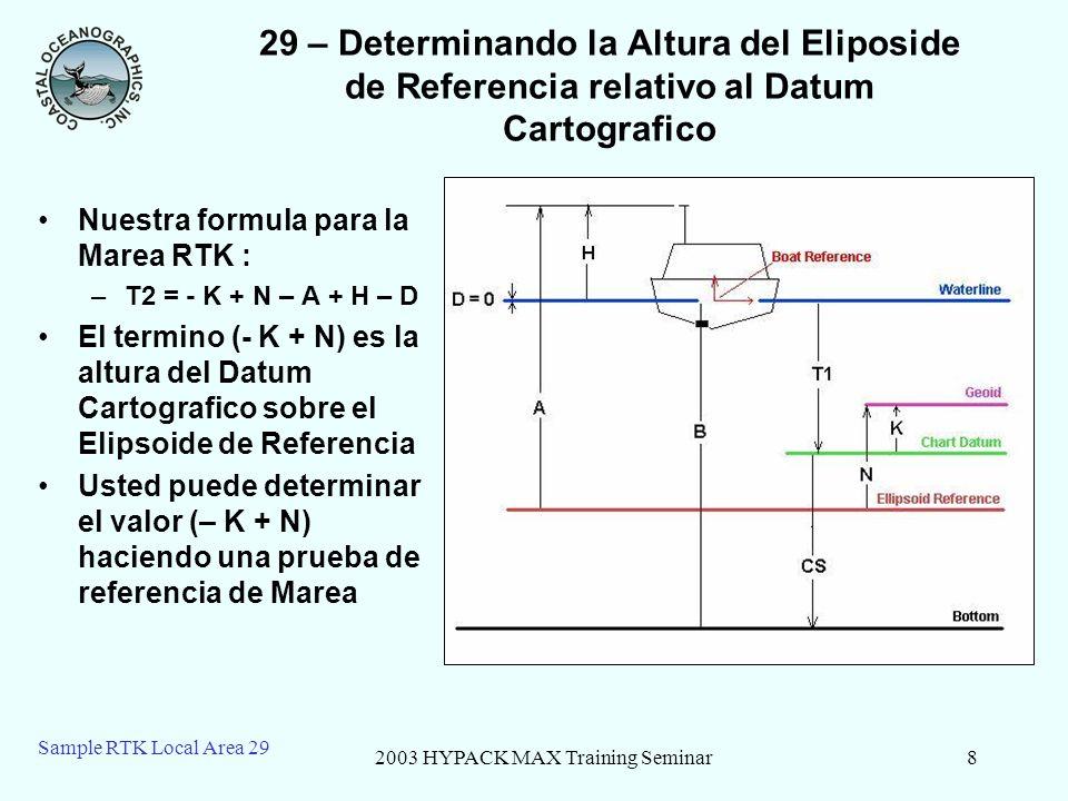 2003 HYPACK MAX Training Seminar8 Sample RTK Local Area 29 29 – Determinando la Altura del Eliposide de Referencia relativo al Datum Cartografico Nues