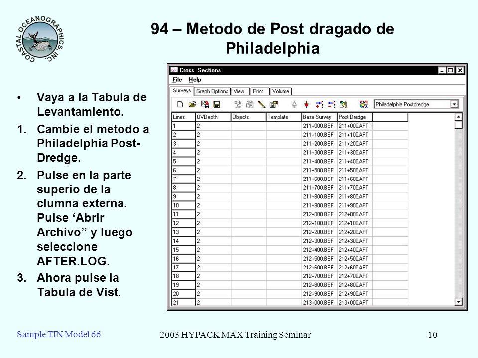 2003 HYPACK MAX Training Seminar10 Sample TIN Model 66 94 – Metodo de Post dragado de Philadelphia Vaya a la Tabula de Levantamiento.