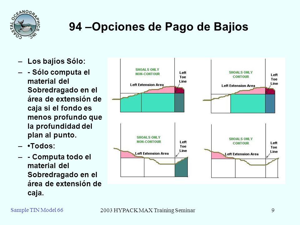 2003 HYPACK MAX Training Seminar9 Sample TIN Model 66 94 –Opciones de Pago de Bajios –Los bajíos Sólo: –- Sólo computa el material del Sobredragado en el área de extensión de caja si el fondo es menos profundo que la profundidad del plan al punto.