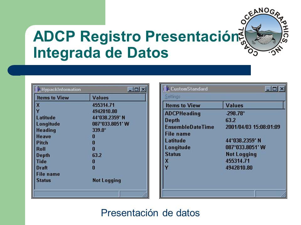 ADCP Registro Presentación Integrada de Datos Presentación de datos