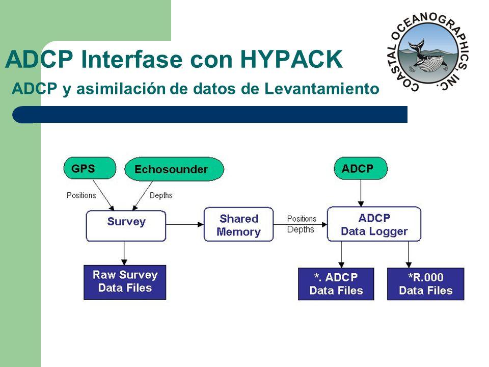 ADCP Interfase con HYPACK ADCP y asimilación de datos de Levantamiento