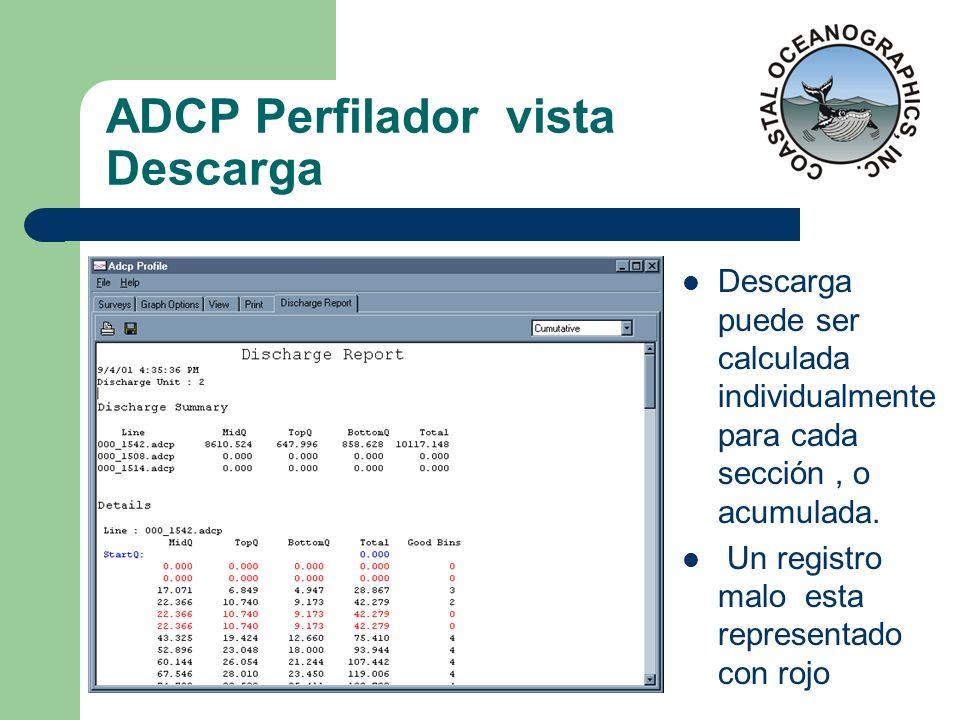 ADCP Perfilador vista Descarga Descarga puede ser calculada individualmente para cada sección, o acumulada. Un registro malo esta representado con roj