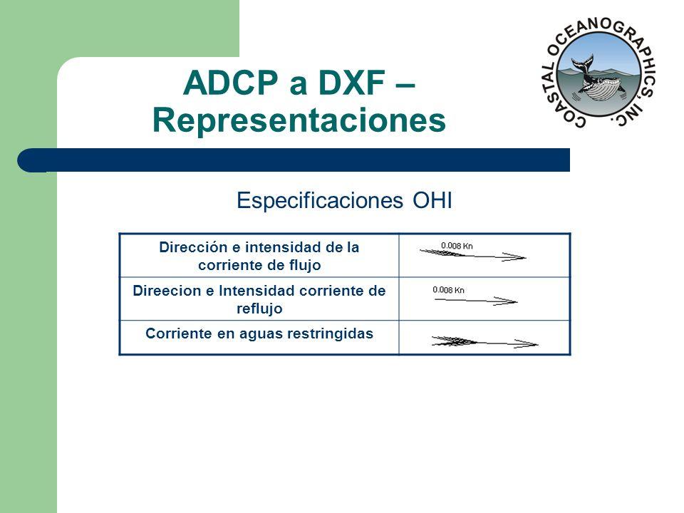 ADCP a DXF – Representaciones Dirección e intensidad de la corriente de flujo Direecion e Intensidad corriente de reflujo Corriente en aguas restringi