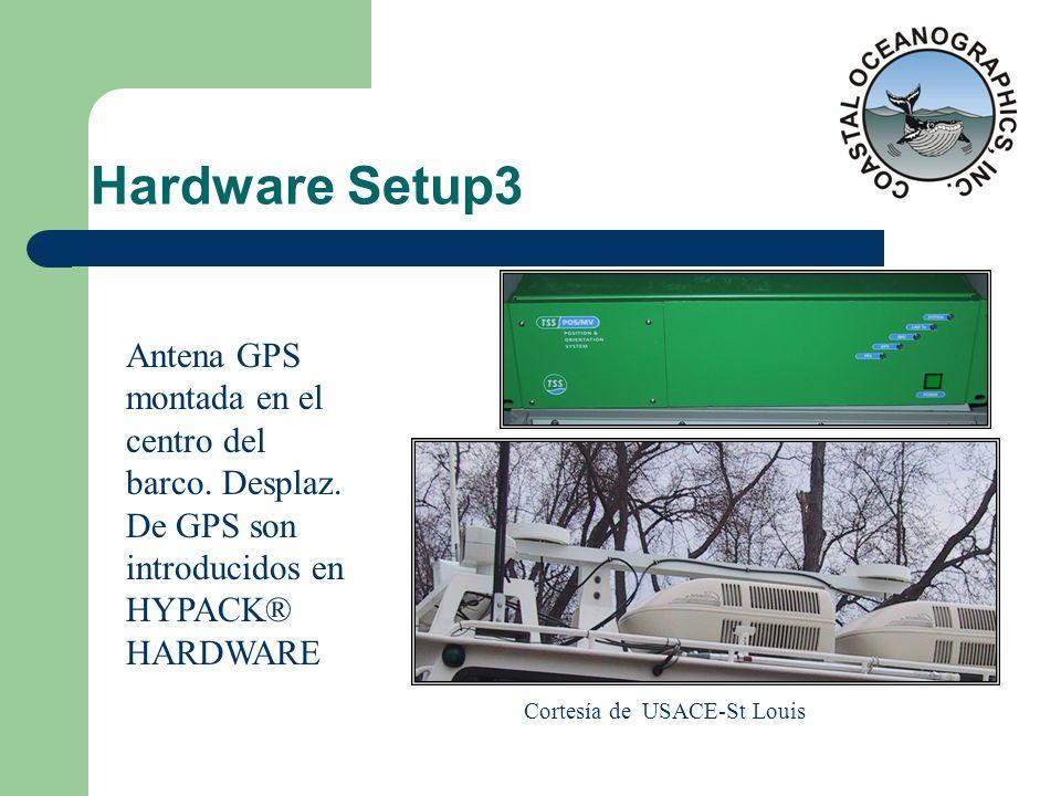 Hardware Setup3 Antena GPS montada en el centro del barco. Desplaz. De GPS son introducidos en HYPACK® HARDWARE Cortesía de USACE-St Louis