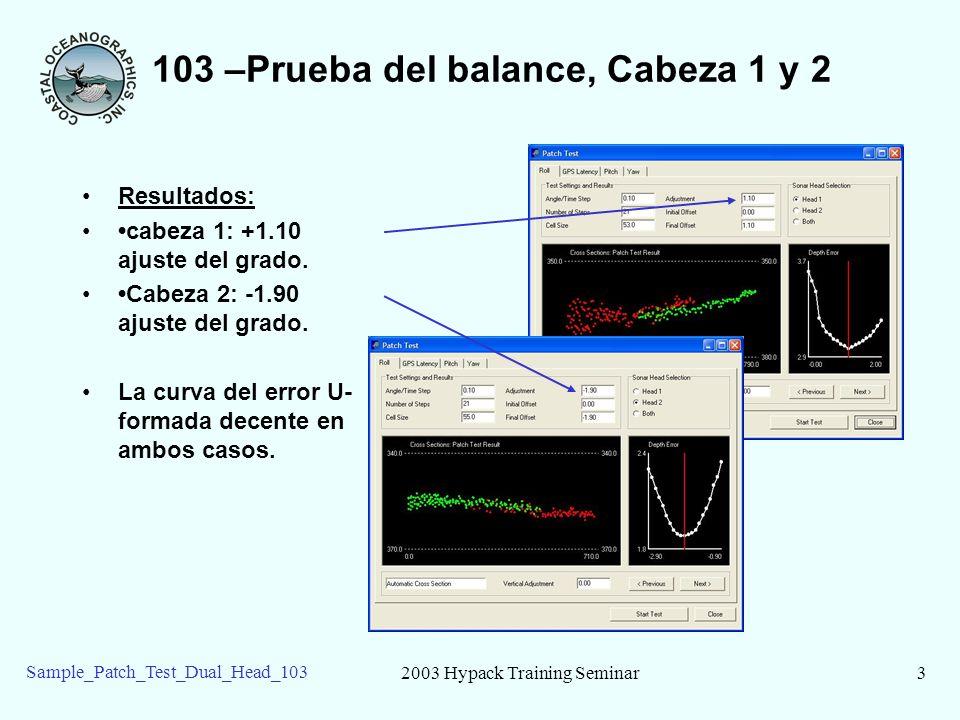 2003 Hypack Training Seminar3 Sample_Patch_Test_Dual_Head_103 103 –Prueba del balance, Cabeza 1 y 2 Resultados: cabeza 1: +1.10 ajuste del grado. Cabe