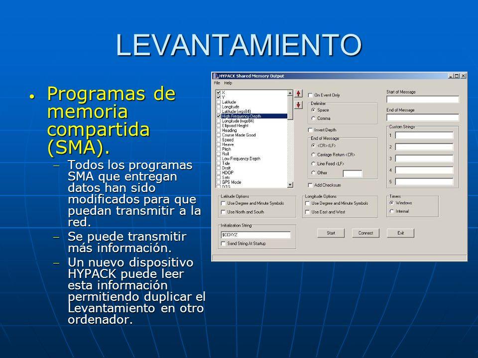 LEVANTAMIENTO Programas de memoria compartida (SMA). Programas de memoria compartida (SMA). Todos los programas SMA que entregan datos han sido modifi