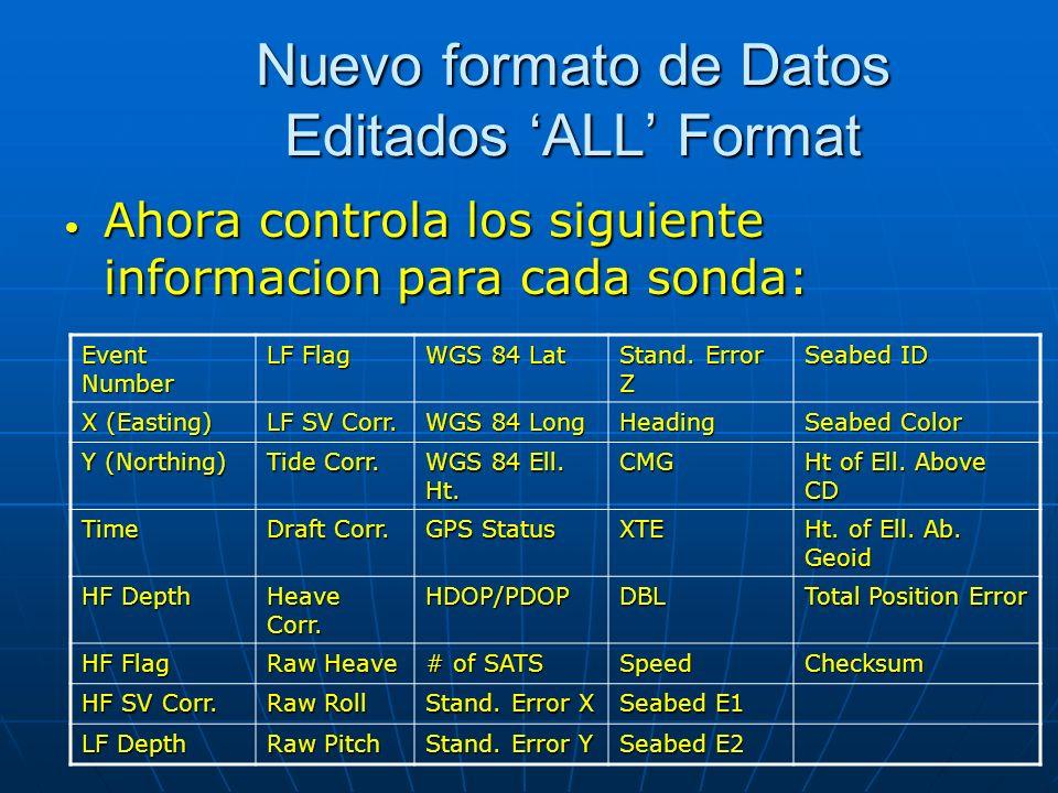 Nuevo formato de Datos Editados ALL Format Ahora controla los siguiente informacion para cada sonda: Ahora controla los siguiente informacion para cad