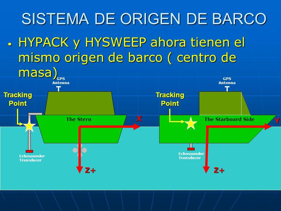 SISTEMA DE ORIGEN DE BARCO HYPACK y HYSWEEP ahora tienen el mismo origen de barco ( centro de masa) HYPACK y HYSWEEP ahora tienen el mismo origen de b