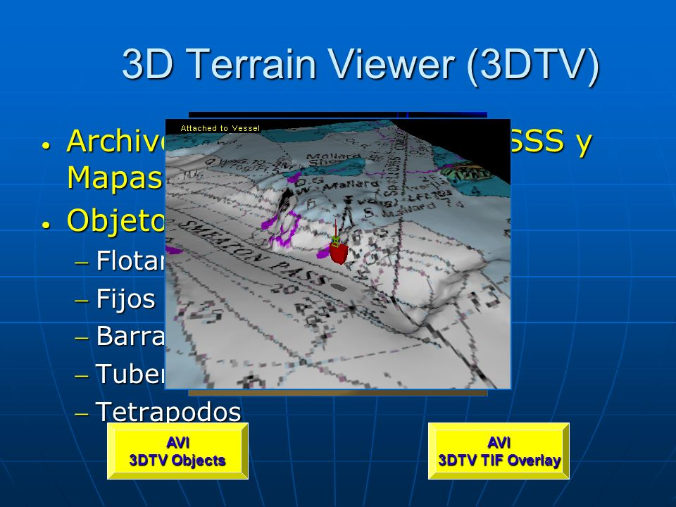 3D Terrain Viewer (3DTV) Archivos de cubrimientoTIF (SSS y Mapas) Archivos de cubrimientoTIF (SSS y Mapas) Objetos Objetos Flotando ( Boyas)Flotando (
