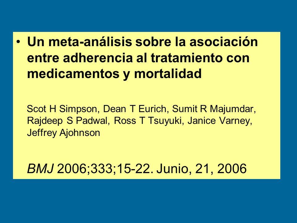 Un meta-análisis sobre la asociación entre adherencia al tratamiento con medicamentos y mortalidad Scot H Simpson, Dean T Eurich, Sumit R Majumdar, Ra