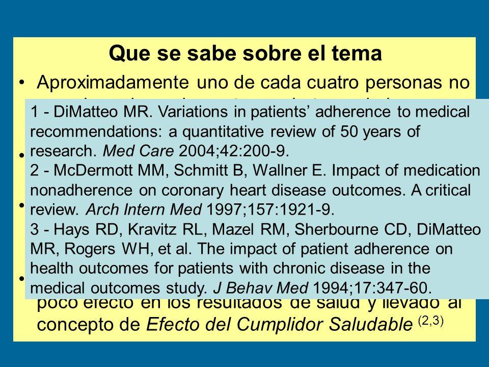 Que se sabe sobre el tema Aproximadamente uno de cada cuatro personas no cumplen adecuadamente con la toma de los medicamentos indicados (1) El pobre