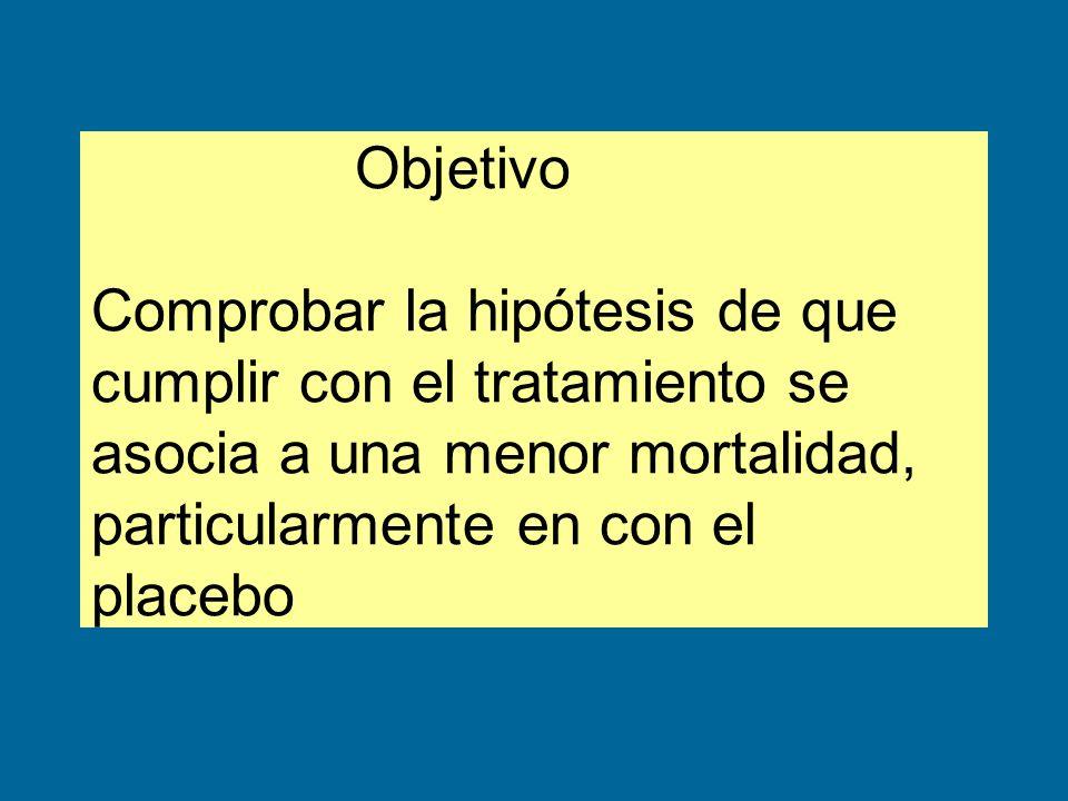 Objetivo Comprobar la hipótesis de que cumplir con el tratamiento se asocia a una menor mortalidad, particularmente en con el placebo