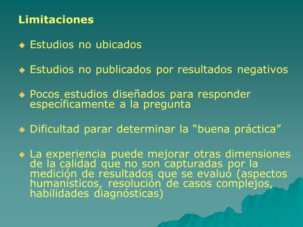Limitaciones Estudios no ubicados Estudios no publicados por resultados negativos Pocos estudios diseñados para responder específicamente a la pregunt