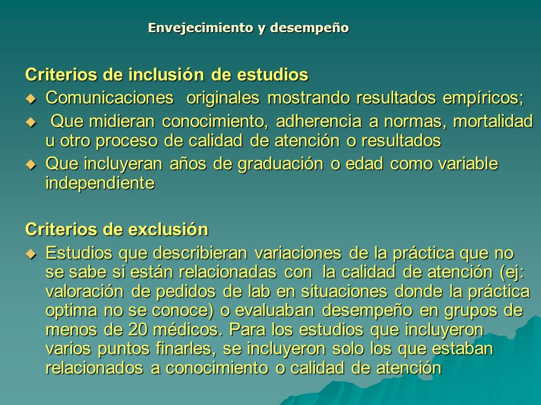 Criterios de inclusión de estudios Comunicaciones originales mostrando resultados empíricos; Comunicaciones originales mostrando resultados empíricos;