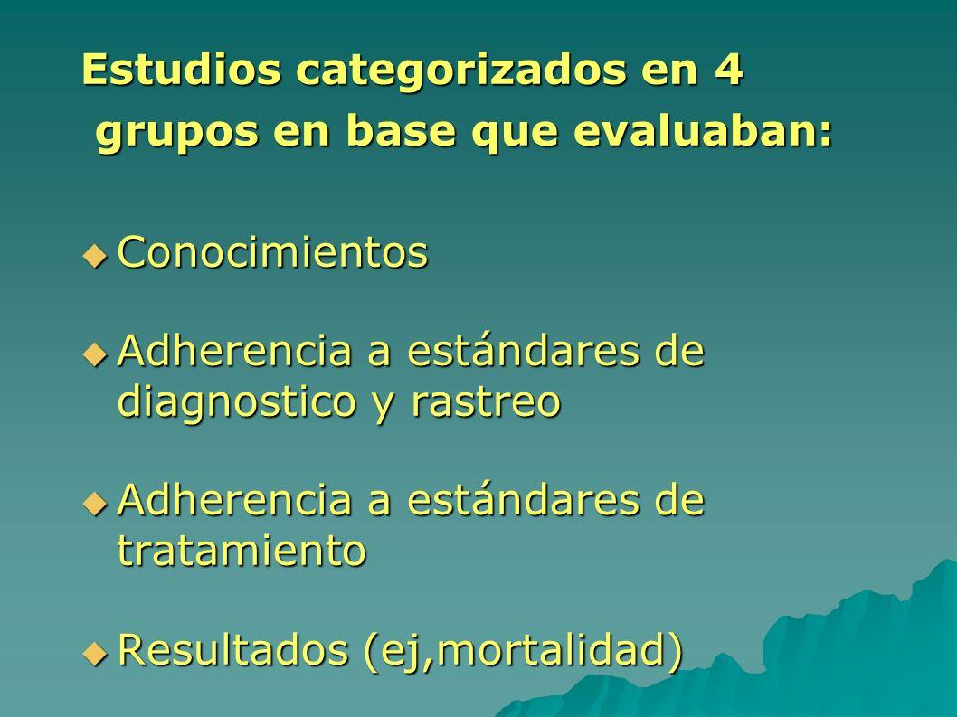 Estudios categorizados en 4 grupos en base que evaluaban: grupos en base que evaluaban: Conocimientos Conocimientos Adherencia a estándares de diagnos
