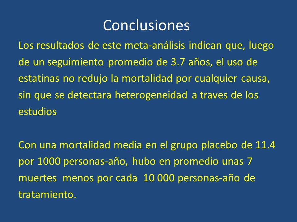 Conclusiones Los resultados de este meta-análisis indican que, luego de un seguimiento promedio de 3.7 años, el uso de estatinas no redujo la mortalid