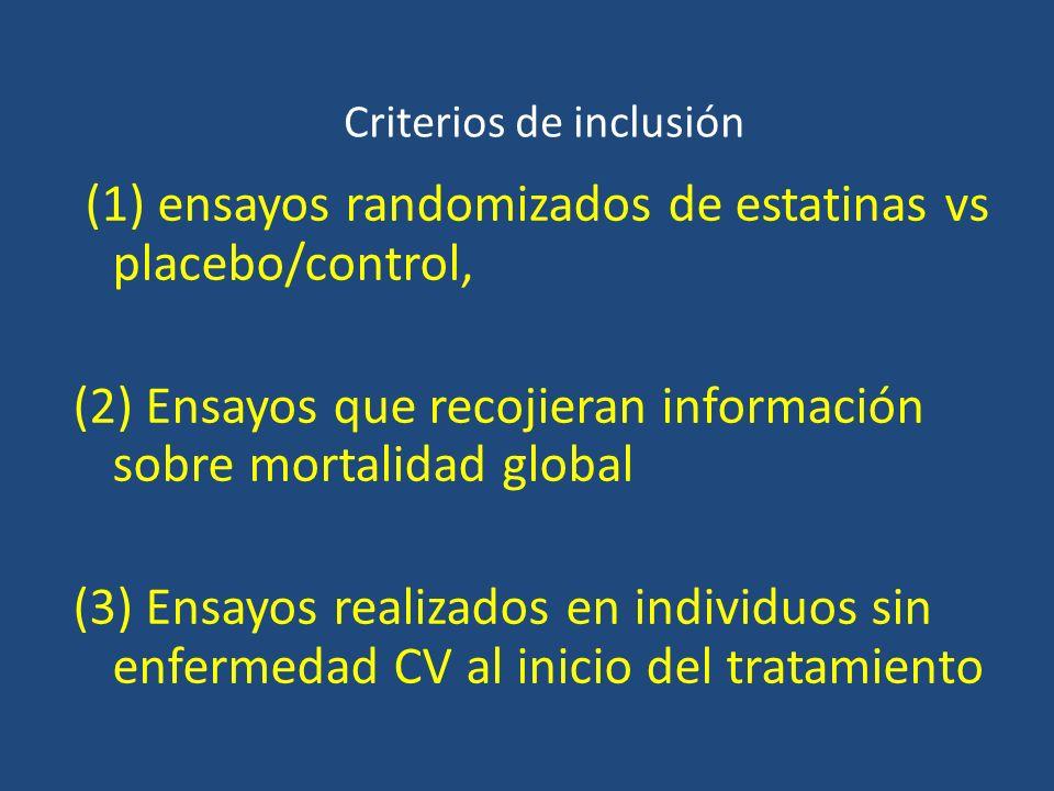 Criterios de inclusión (1) ensayos randomizados de estatinas vs placebo/control, (2) Ensayos que recojieran información sobre mortalidad global (3) En