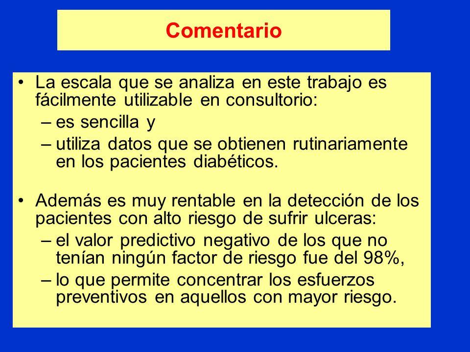 Conclusiones Los autores concluyen que una escala sencilla es efectiva para predecir el riesgo de ulceración en los pies de los pacientes diabéticos e