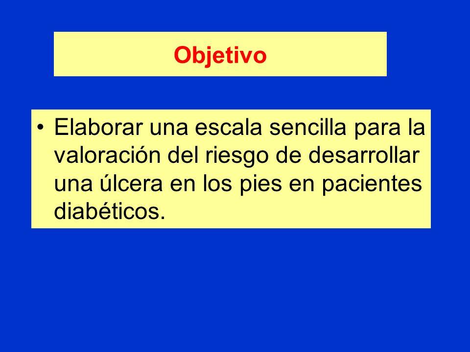 Objetivo Elaborar una escala sencilla para la valoración del riesgo de desarrollar una úlcera en los pies en pacientes diabéticos.
