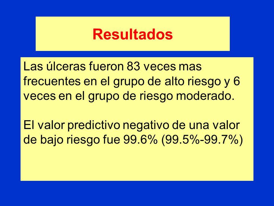 Resultados Globales Desarrollaron úlceras en el seguimiento No desarrollaron úlcerasTotal Escala de riesgo Riesgo Alto140 (29.4%)337 (70.6%)477 Riesgo
