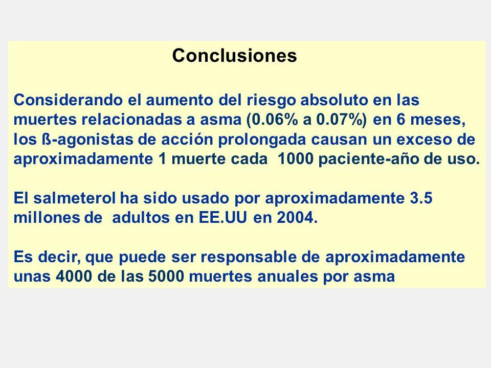 Conclusiones Considerando el aumento del riesgo absoluto en las muertes relacionadas a asma (0.06% a 0.07%) en 6 meses, los ß-agonistas de acción prolongada causan un exceso de aproximadamente 1 muerte cada 1000 paciente-año de uso.