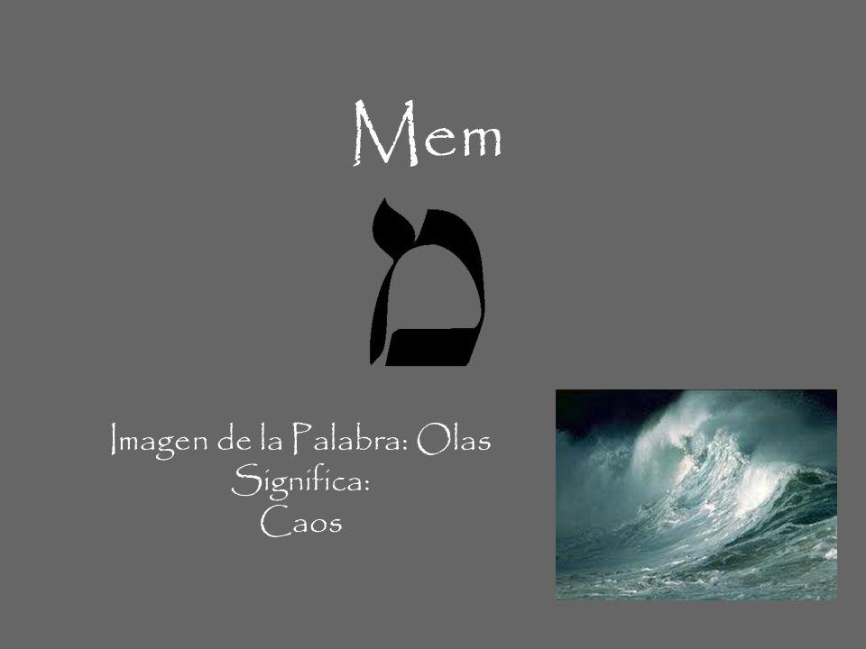 Mem Imagen de la Palabra: Olas Significa: Caos