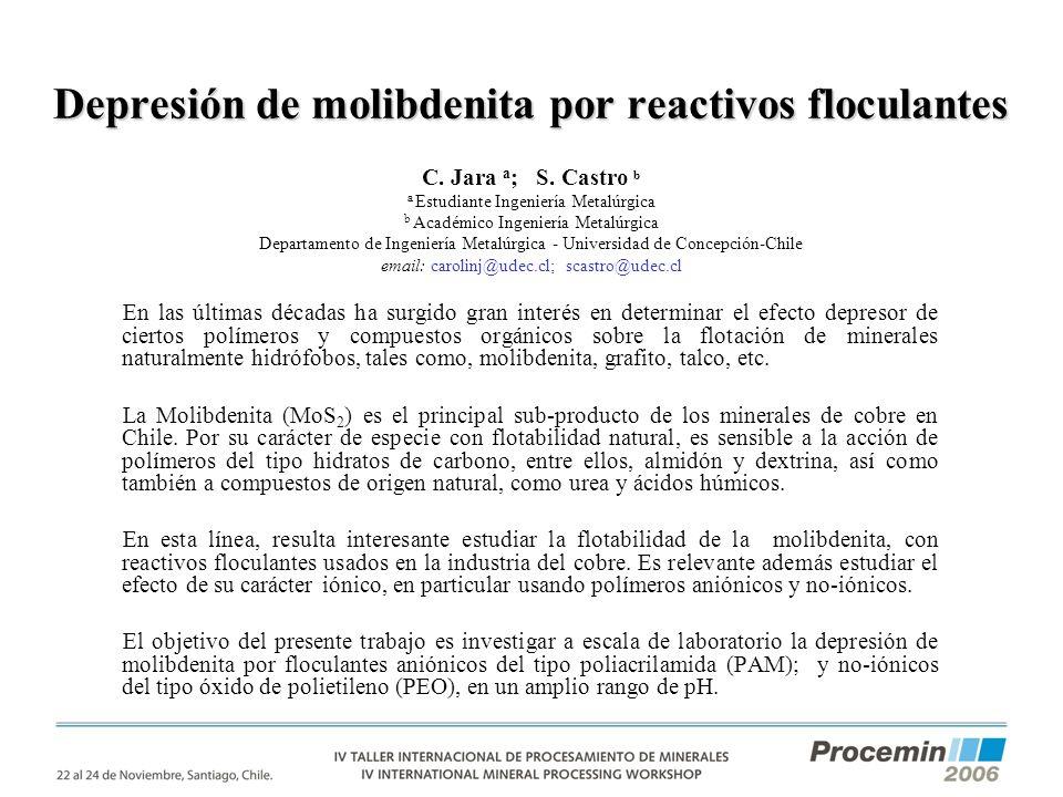 Depresión de molibdenita por reactivos floculantes En las últimas décadas ha surgido gran interés en determinar el efecto depresor de ciertos polímero