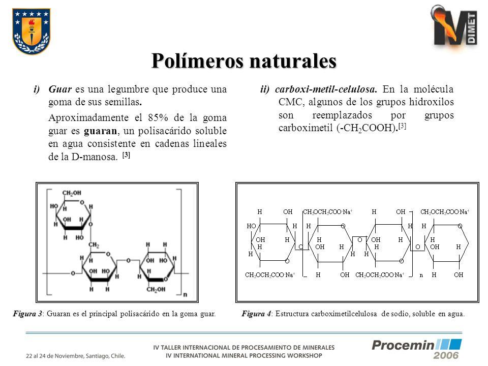Polímeros naturales i)Guar es una legumbre que produce una goma de sus semillas. Aproximadamente el 85% de la goma guar es guaran, un polisacárido sol