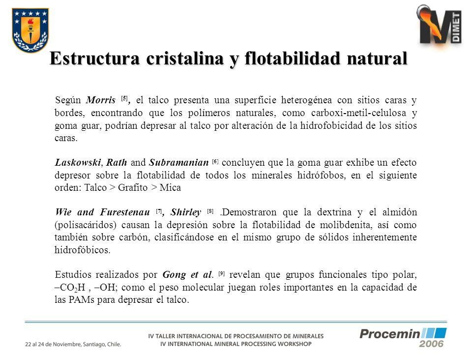 Estructura cristalina y flotabilidad natural Según Morris [5], el talco presenta una superficie heterogénea con sitios caras y bordes, encontrando que