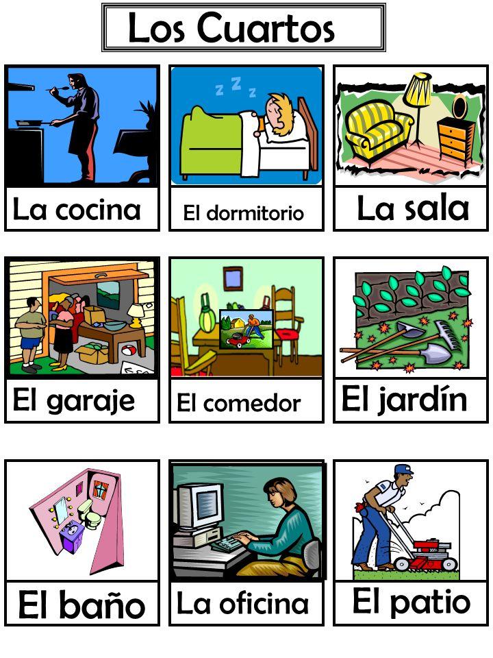 La cocina El dormitorio La sala El garaje El comedor El jardín La oficina El baño El patio Los Cuartos