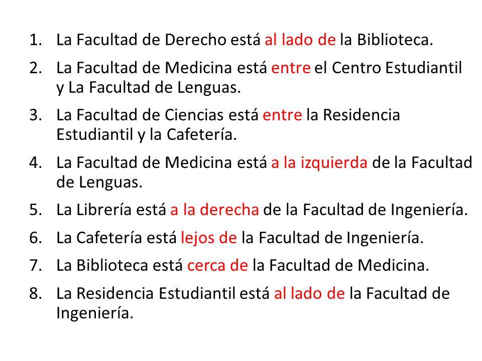 1.La Facultad de Derecho está al lado de la Biblioteca. 2.La Facultad de Medicina está entre el Centro Estudiantil y La Facultad de Lenguas. 3.La Facu