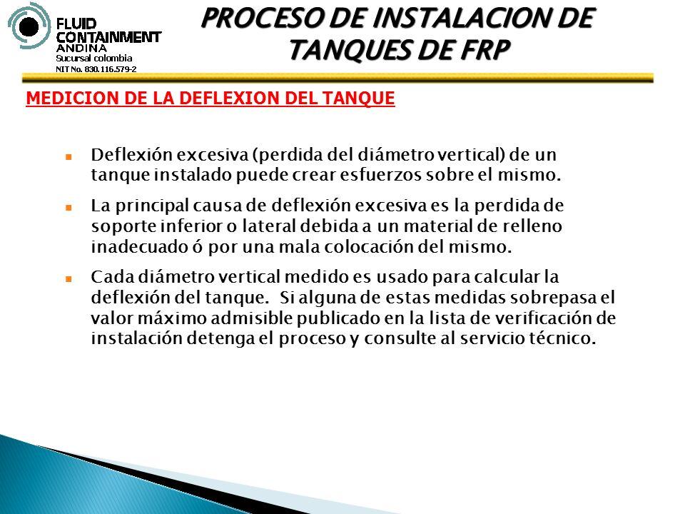 PROCESO DE INSTALACION DE TANQUES DE FRP MEDICION DE LA DEFLEXION DEL TANQUE Deflexión excesiva (perdida del diámetro vertical) de un tanque instalado