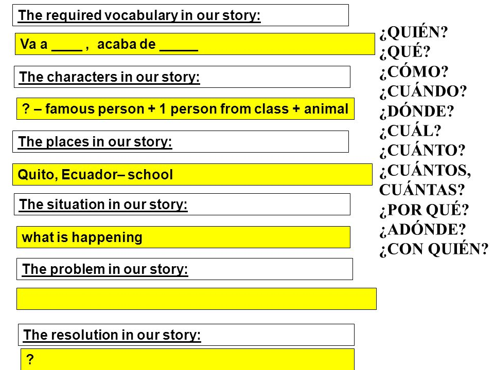 Story Vocabulary 1. ir a + infinitive – going to do something 2.