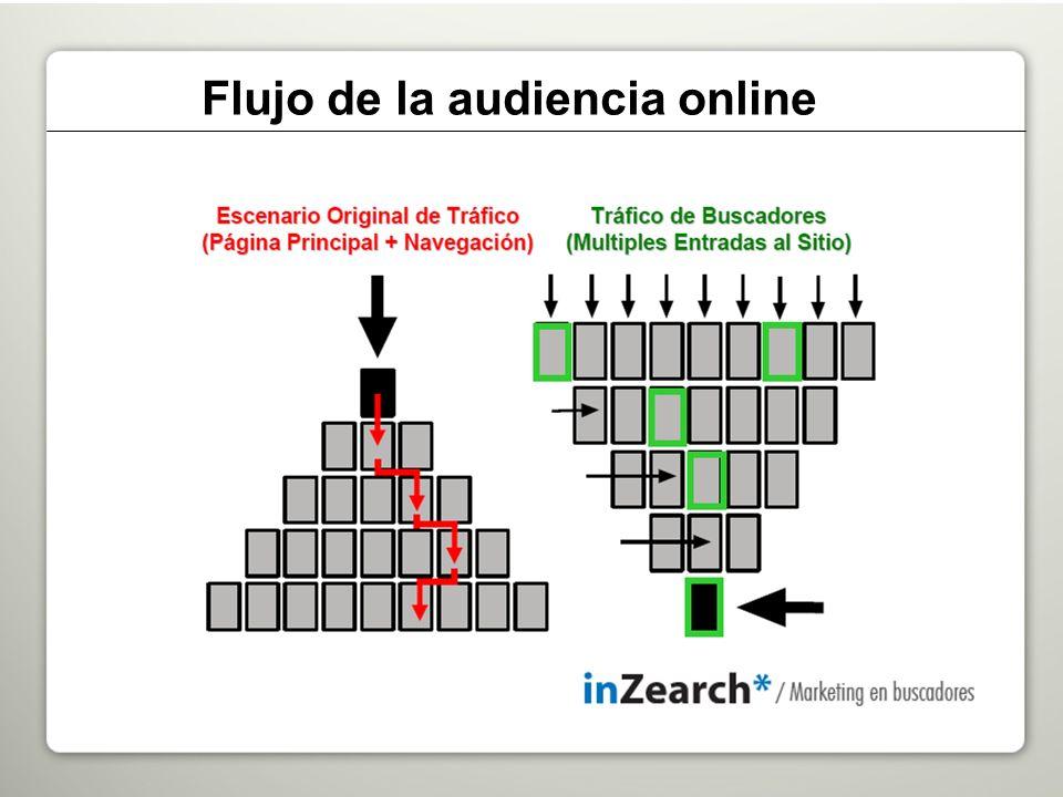 Flujo de la audiencia online