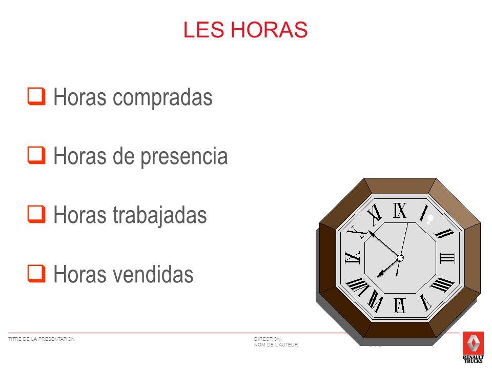 DIRECTION NOM DE LAUTEUR TITRE DE LA PRESENTATIONPAGE 3 DATE Horas perdidas ACTIVIDAD TALLER