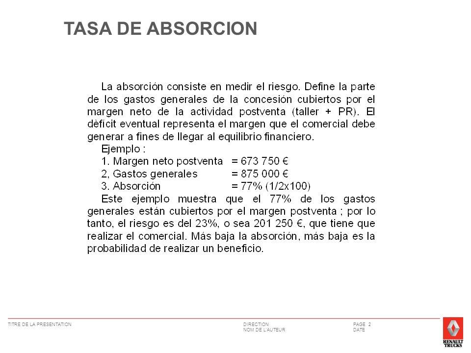 DIRECTION NOM DE LAUTEUR TITRE DE LA PRESENTATIONPAGE 3 DATE TASA DE ABSORCION Este indicador permite medir el riesgo: ¿Qué parte de los gastos comunes está cubierto por el margen neto postventa .