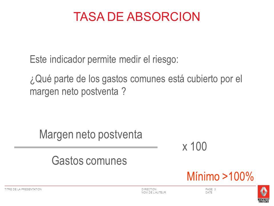 DIRECTION NOM DE LAUTEUR TITRE DE LA PRESENTATIONPAGE 4 DATE ABSORCION Beneficio Construir un tablero excel con los pasantes