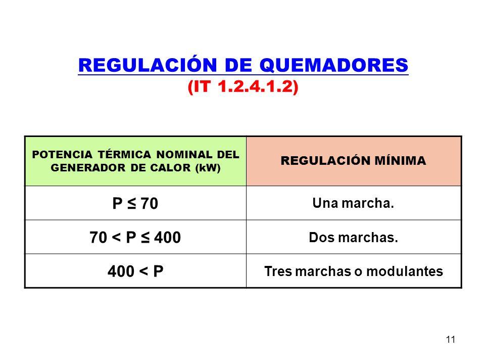 11 REGULACIÓN DE QUEMADORES (IT 1.2.4.1.2) POTENCIA TÉRMICA NOMINAL DEL GENERADOR DE CALOR (kW) REGULACIÓN MÍNIMA P 70 Una marcha.