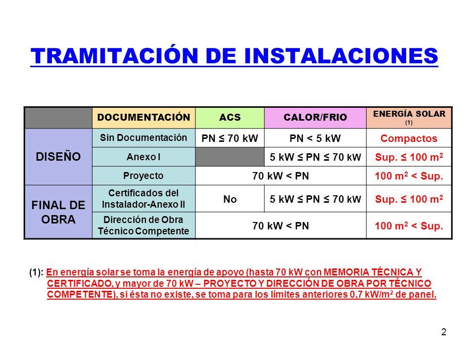 2 TRAMITACIÓN DE INSTALACIONES (1): En energía solar se toma la energía de apoyo (hasta 70 kW con MEMORIA TÉCNICA Y CERTIFICADO, y mayor de 70 kW – PROYECTO Y DIRECCIÓN DE OBRA POR TÉCNICO COMPETENTE), si ésta no existe, se toma para los límites anteriores 0,7 kW/m 2 de panel.